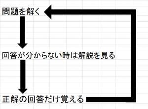 itpass_kakomon
