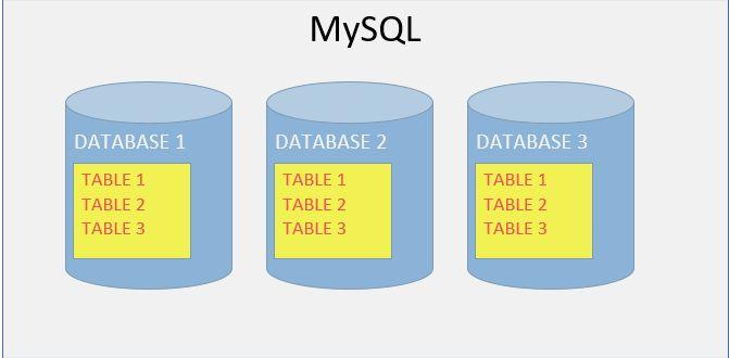 mysql_databasecreate_01